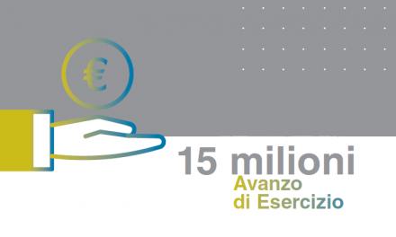 Bilancio 2019 positivo per la Fondazione: un risultato che permetterà di affrontare l'emergenza Covid-19